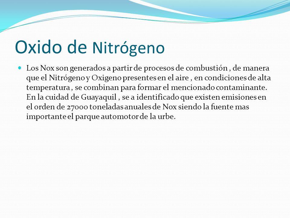 Oxido de Nitrógeno