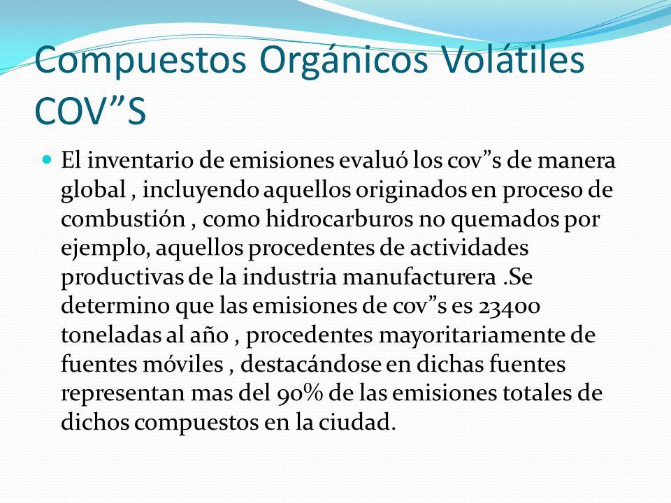 Compuestos Orgánicos Volátiles COV S