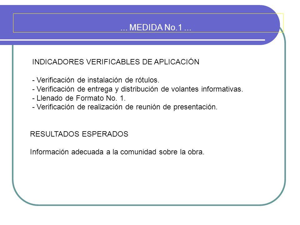 ... MEDIDA No.1 ... INDICADORES VERIFICABLES DE APLICACIÓN
