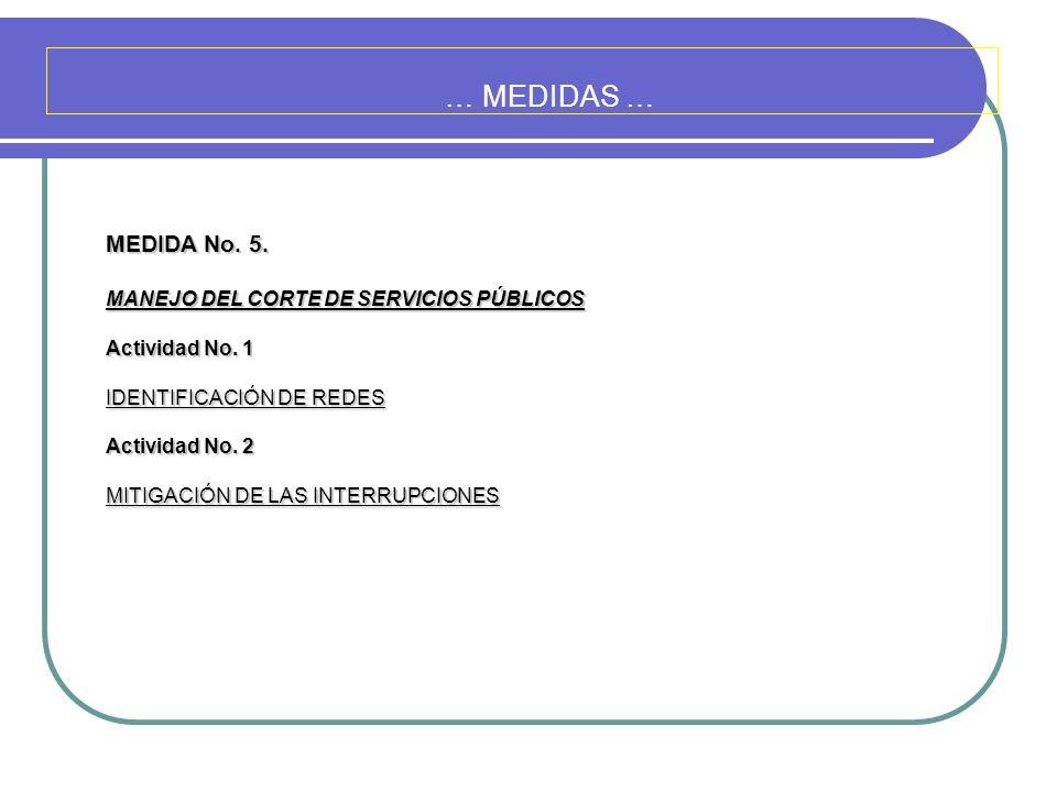 … MEDIDAS … MEDIDA No. 5. MANEJO DEL CORTE DE SERVICIOS PÚBLICOS
