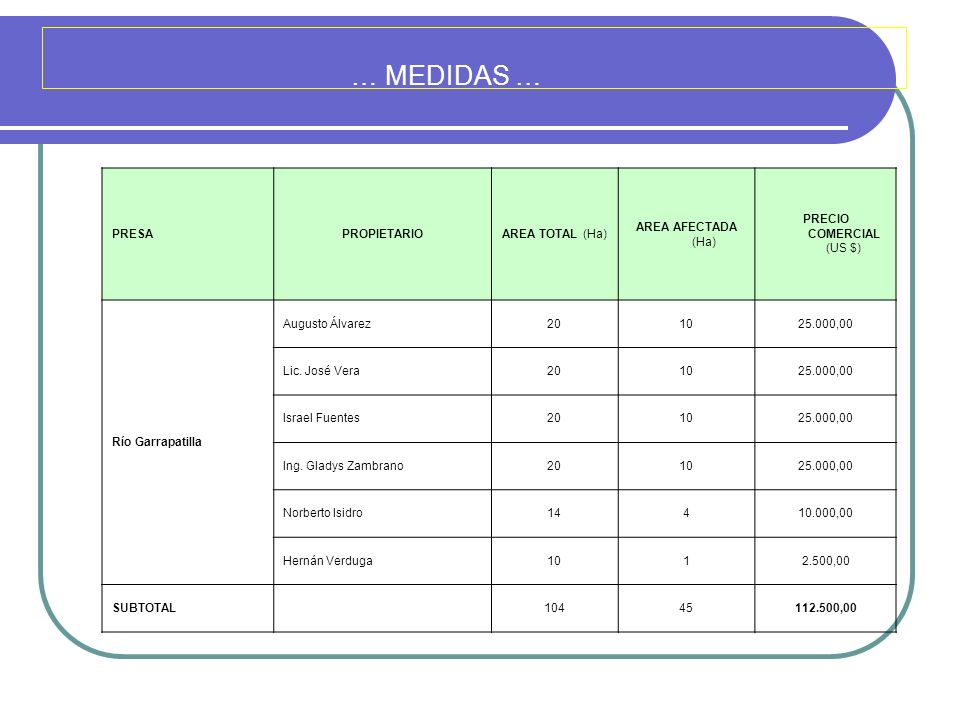 PRECIO COMERCIAL (US $)