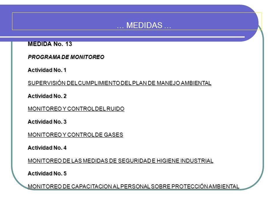 … MEDIDAS … MEDIDA No. 13 PROGRAMA DE MONITOREO Actividad No. 1