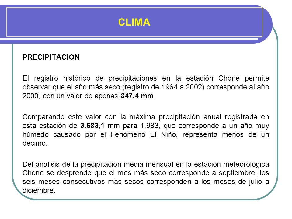 CLIMA PRECIPITACION.