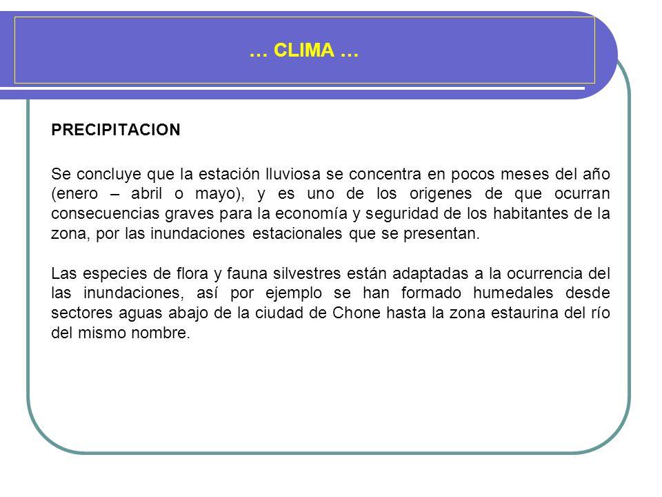 … CLIMA … PRECIPITACION