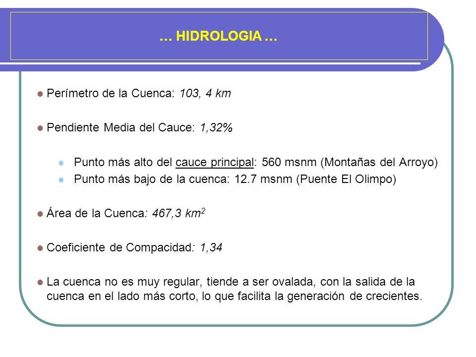 … HIDROLOGIA … Perímetro de la Cuenca: 103, 4 km