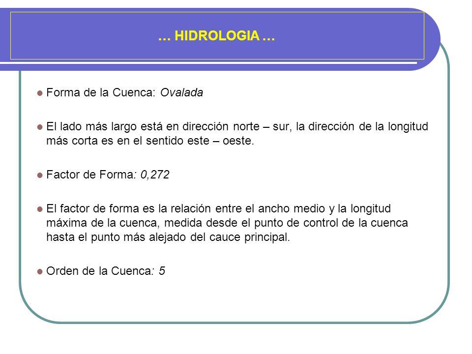 … HIDROLOGIA … Forma de la Cuenca: Ovalada