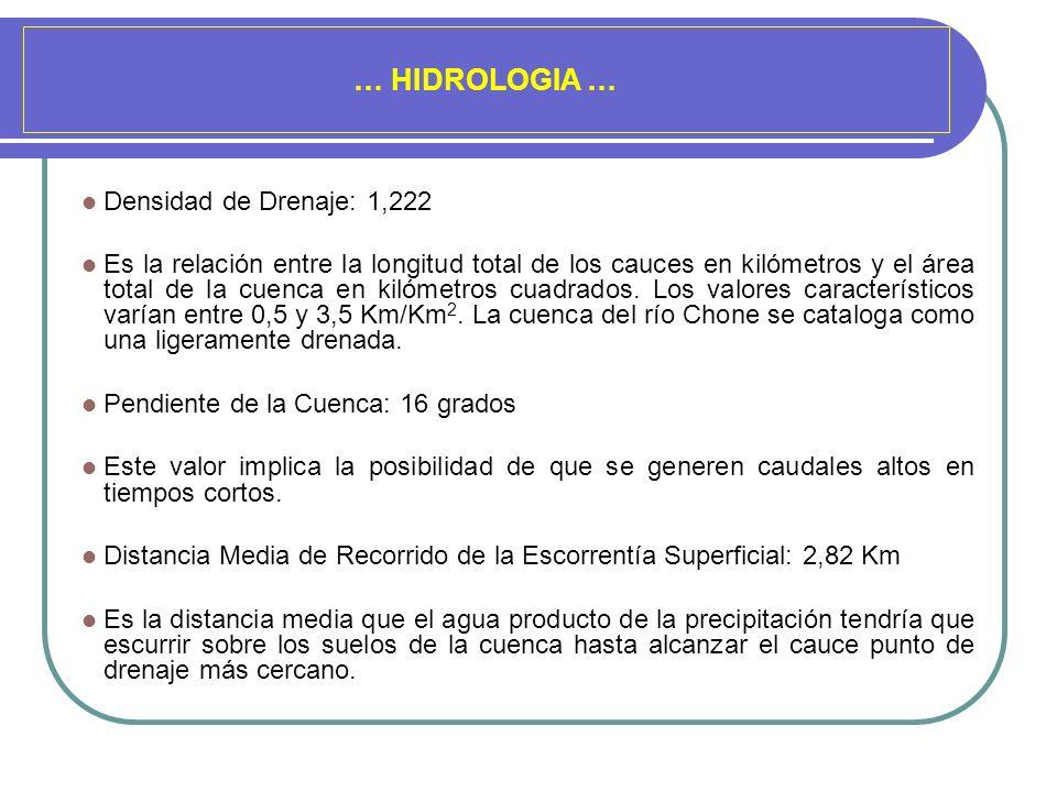 … HIDROLOGIA … Densidad de Drenaje: 1,222
