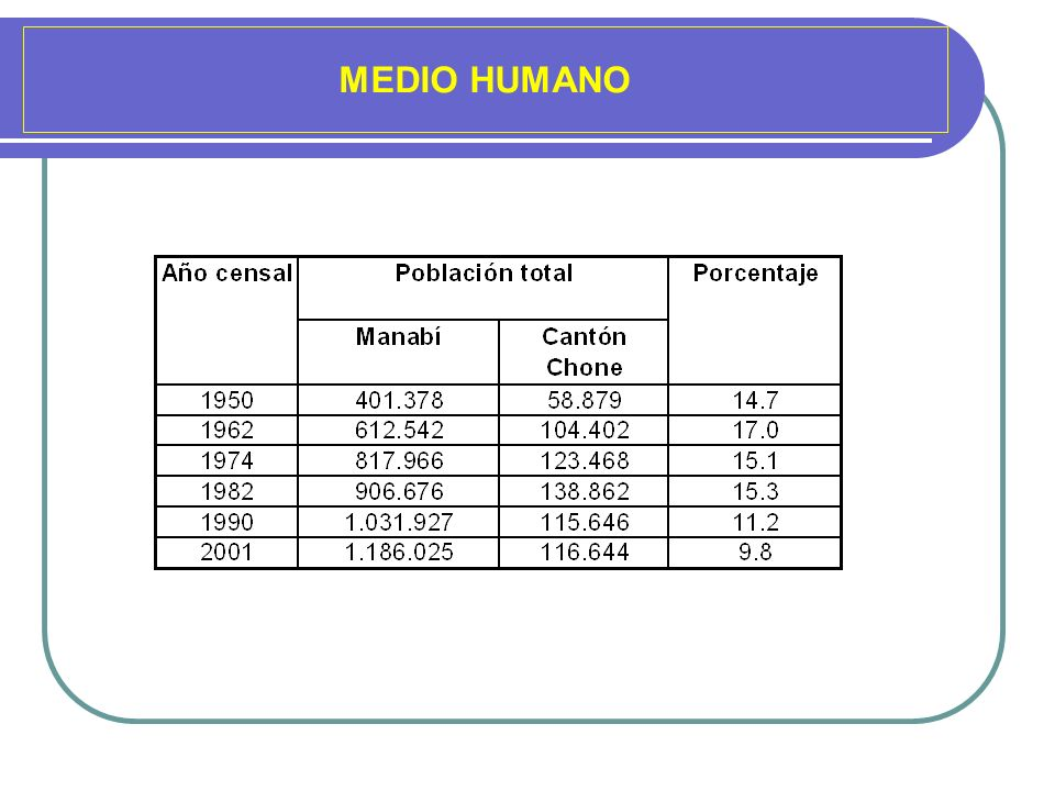 MEDIO HUMANO