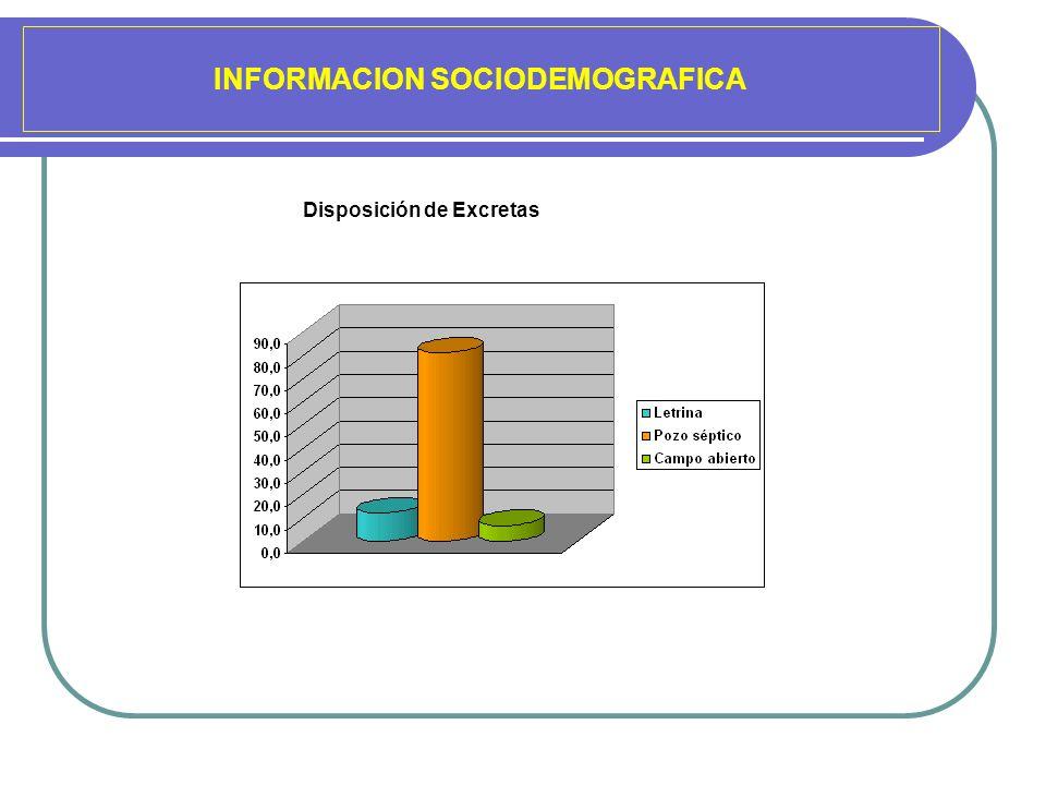 INFORMACION SOCIODEMOGRAFICA