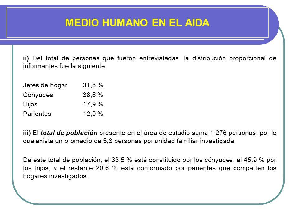 MEDIO HUMANO EN EL AIDA