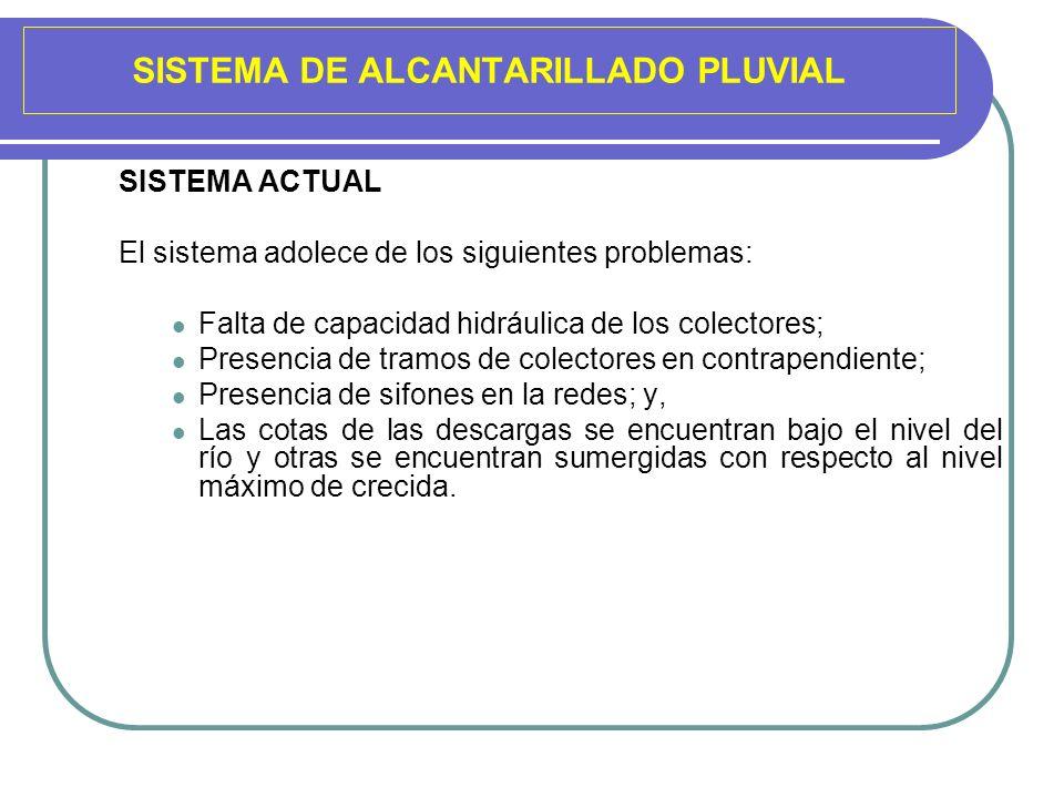 SISTEMA DE ALCANTARILLADO PLUVIAL
