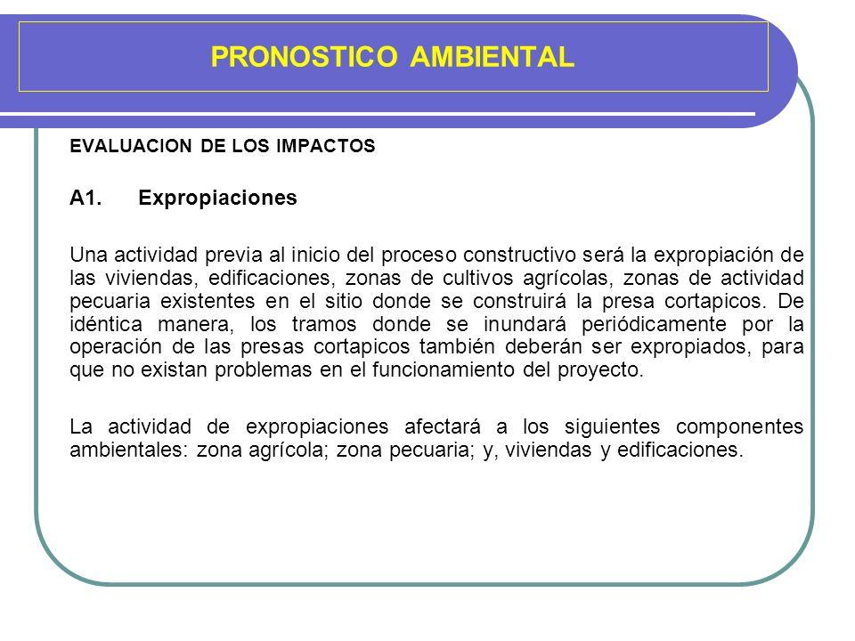 PRONOSTICO AMBIENTAL A1. Expropiaciones