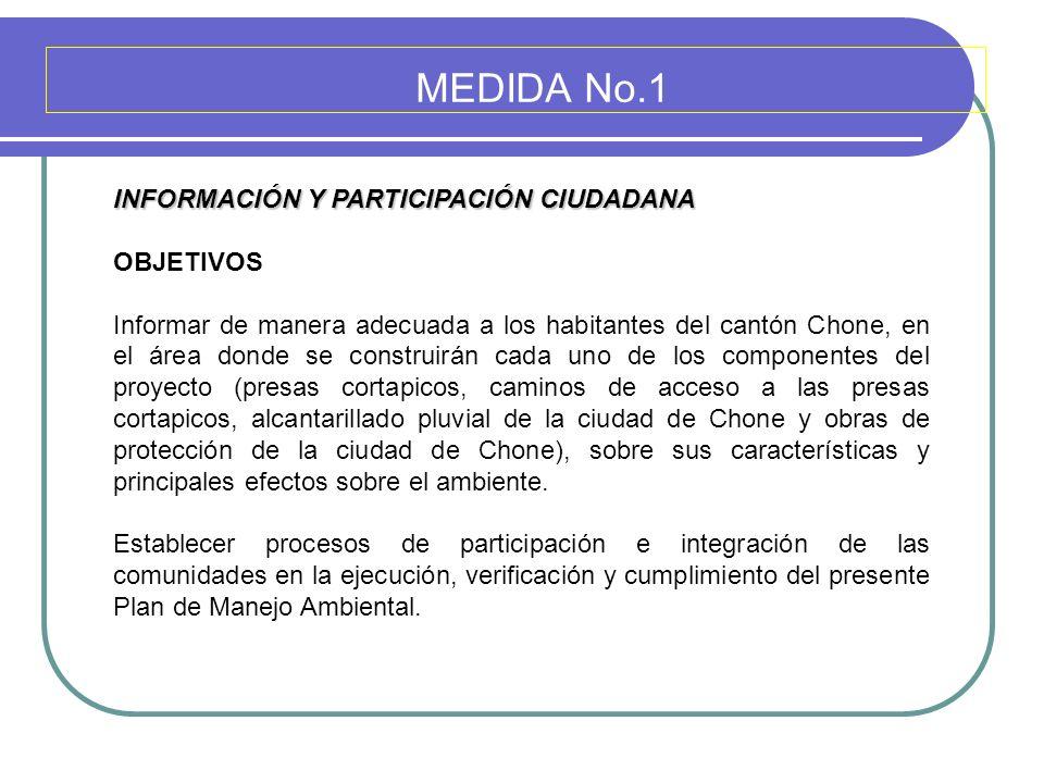 MEDIDA No.1 INFORMACIÓN Y PARTICIPACIÓN CIUDADANA OBJETIVOS