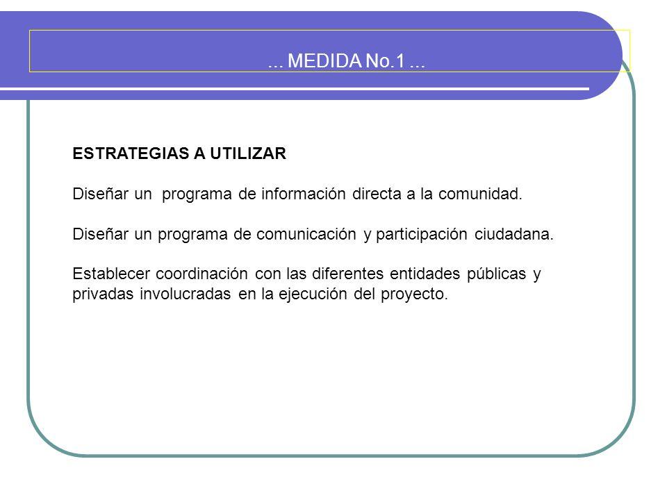 ... MEDIDA No.1 ... ESTRATEGIAS A UTILIZAR