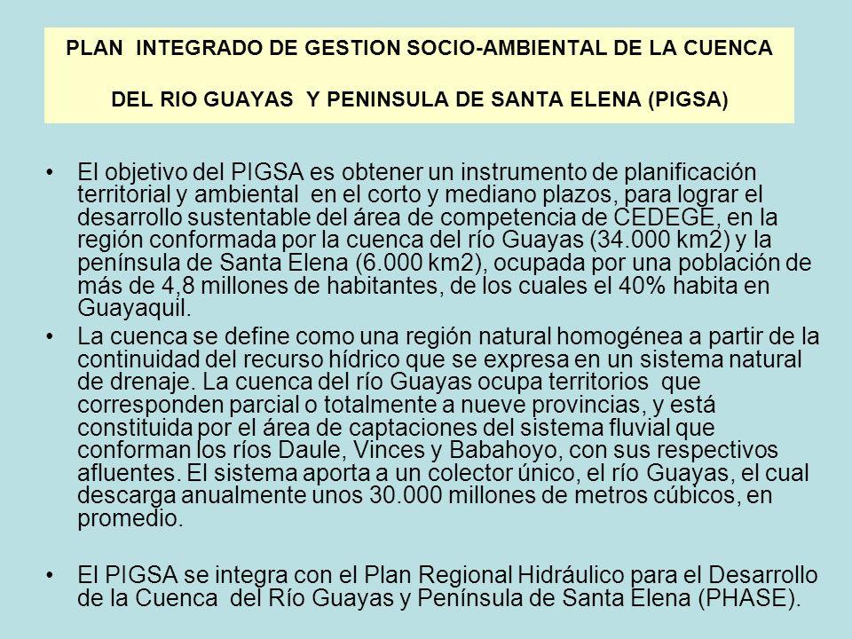 PLAN INTEGRADO DE GESTION SOCIO-AMBIENTAL DE LA CUENCA DEL RIO GUAYAS Y PENINSULA DE SANTA ELENA (PIGSA)
