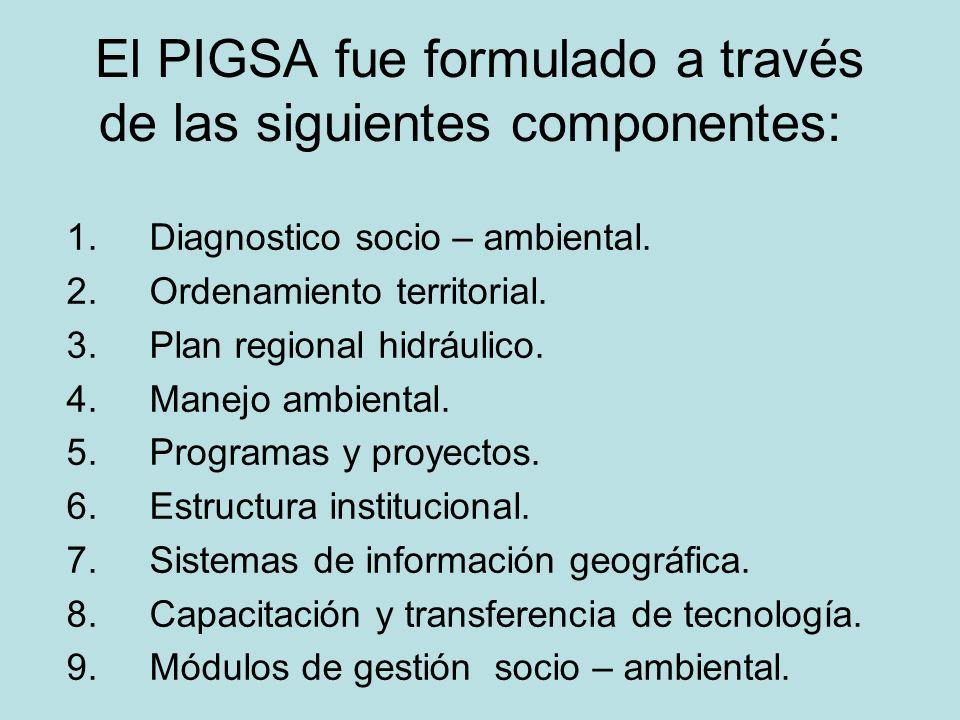 El PIGSA fue formulado a través de las siguientes componentes: