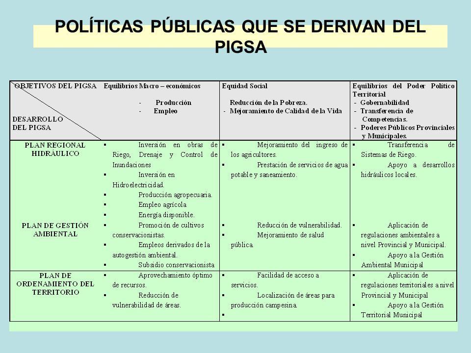 POLÍTICAS PÚBLICAS QUE SE DERIVAN DEL PIGSA