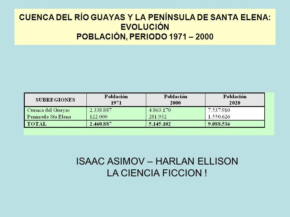 ISAAC ASIMOV – HARLAN ELLISON