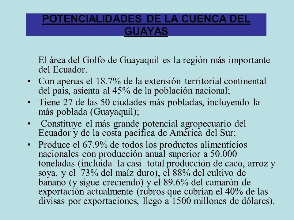 POTENCIALIDADES DE LA CUENCA DEL GUAYAS