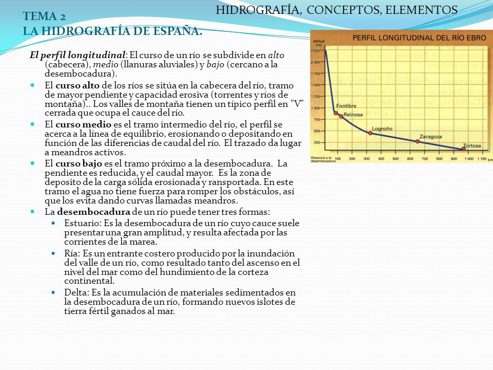 HIDROGRAFÍA, CONCEPTOS, ELEMENTOS TEMA 2 LA HIDROGRAFÍA DE ESPAÑA.