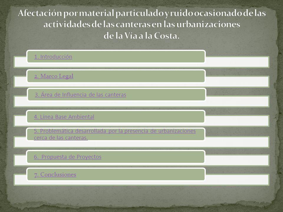 Afectación por material particulado y ruido ocasionado de las actividades de las canteras en las urbanizaciones de la Vía a la Costa.