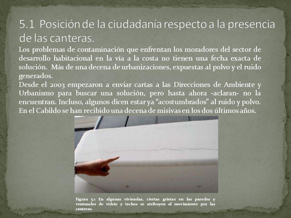 5.1 Posición de la ciudadanía respecto a la presencia de las canteras.