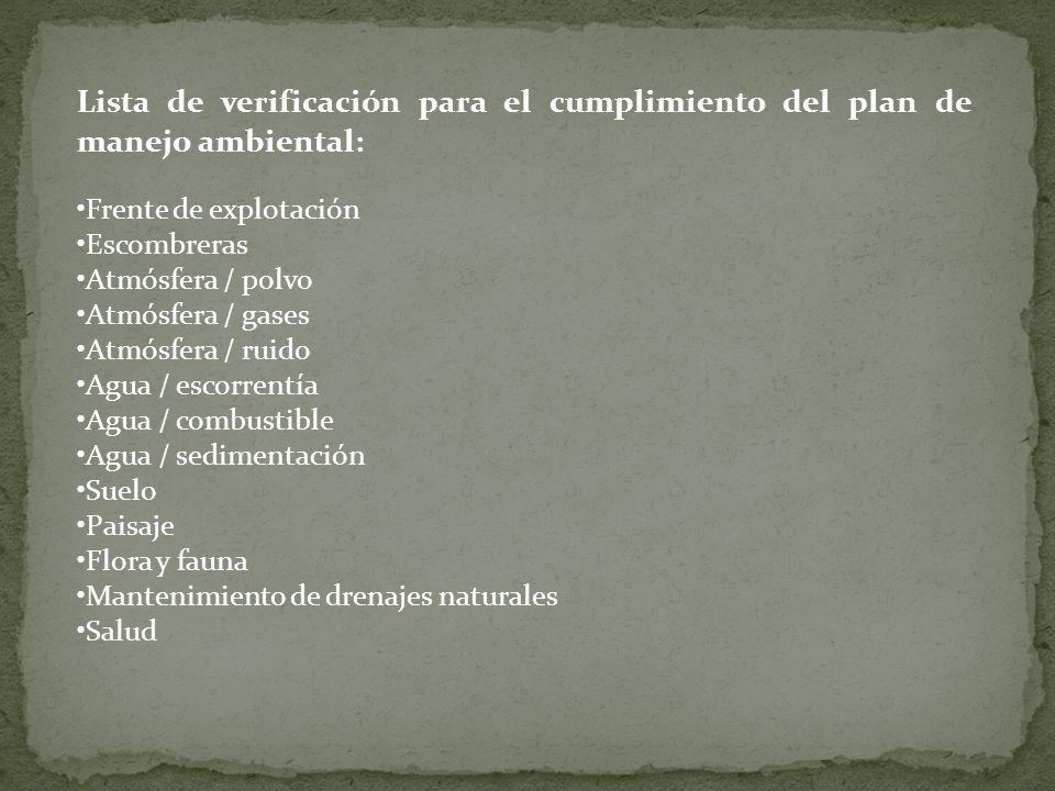 Lista de verificación para el cumplimiento del plan de manejo ambiental: