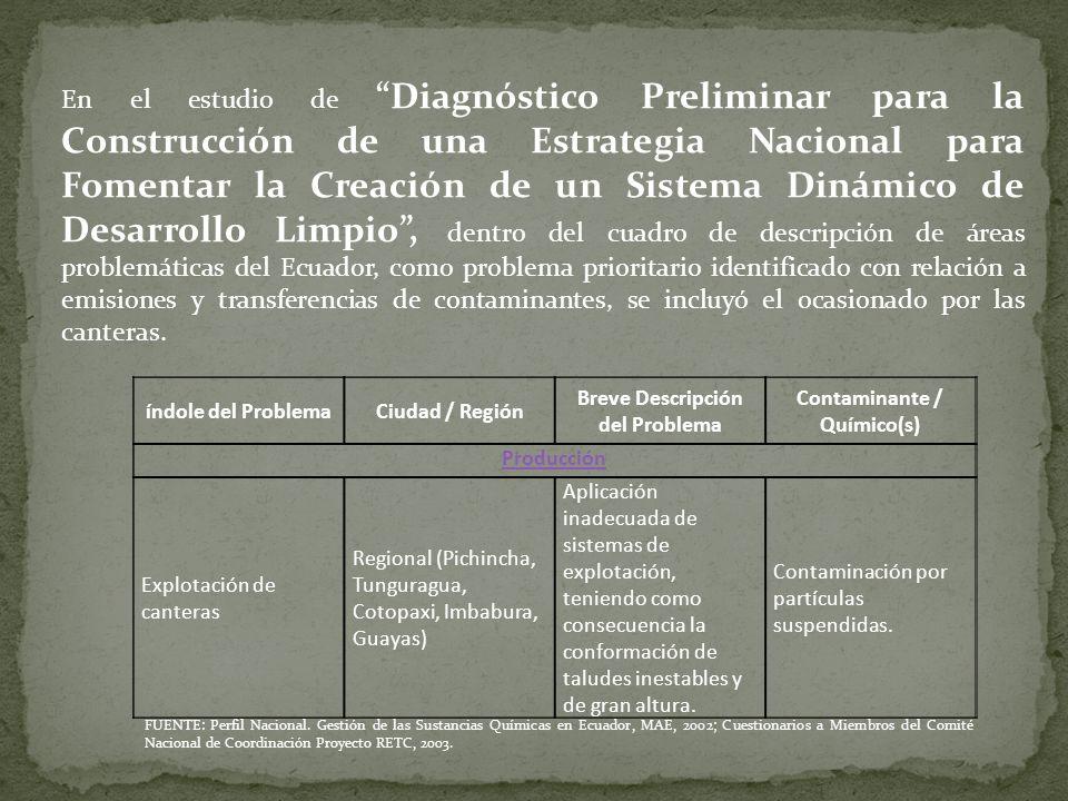 Breve Descripción del Problema Contaminante / Químico(s)