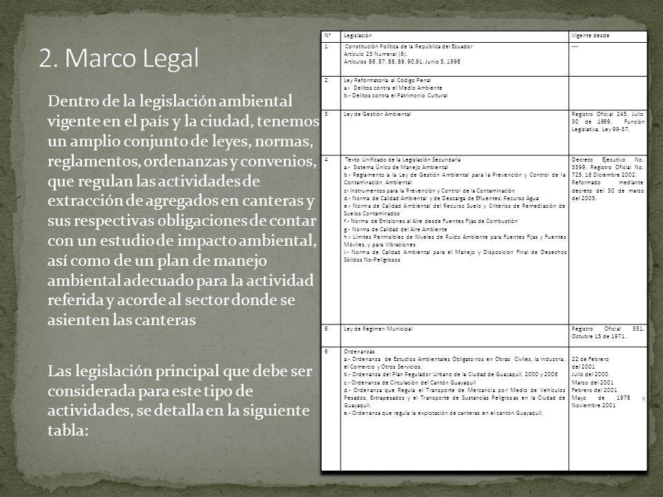 N° Legislación. Vigente desde. 1. Constitución Política de la República del Ecuador. Artículo 23 Numeral (6).