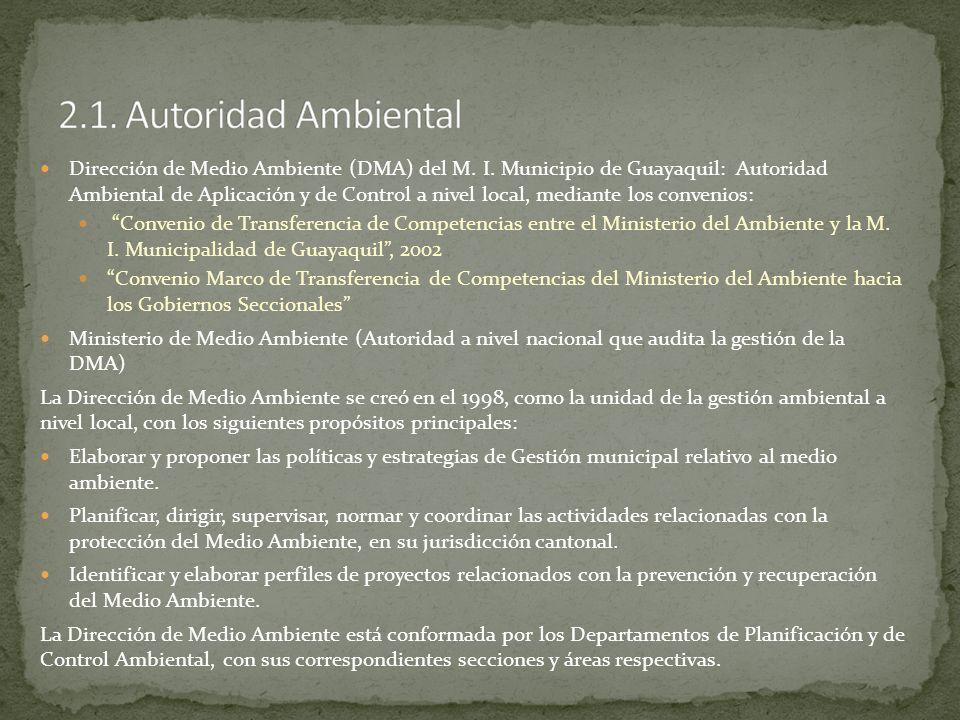 Dirección de Medio Ambiente (DMA) del M. I