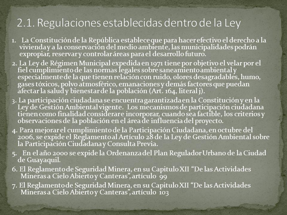 2.1. Regulaciones establecidas dentro de la Ley