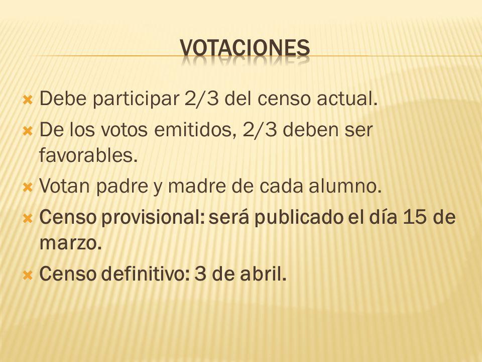 VOTACIONES Debe participar 2/3 del censo actual.
