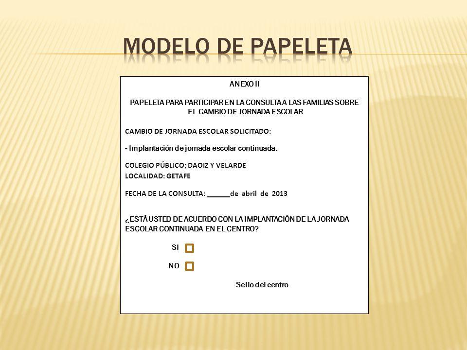 MODELO DE PAPELETA ANEXO II