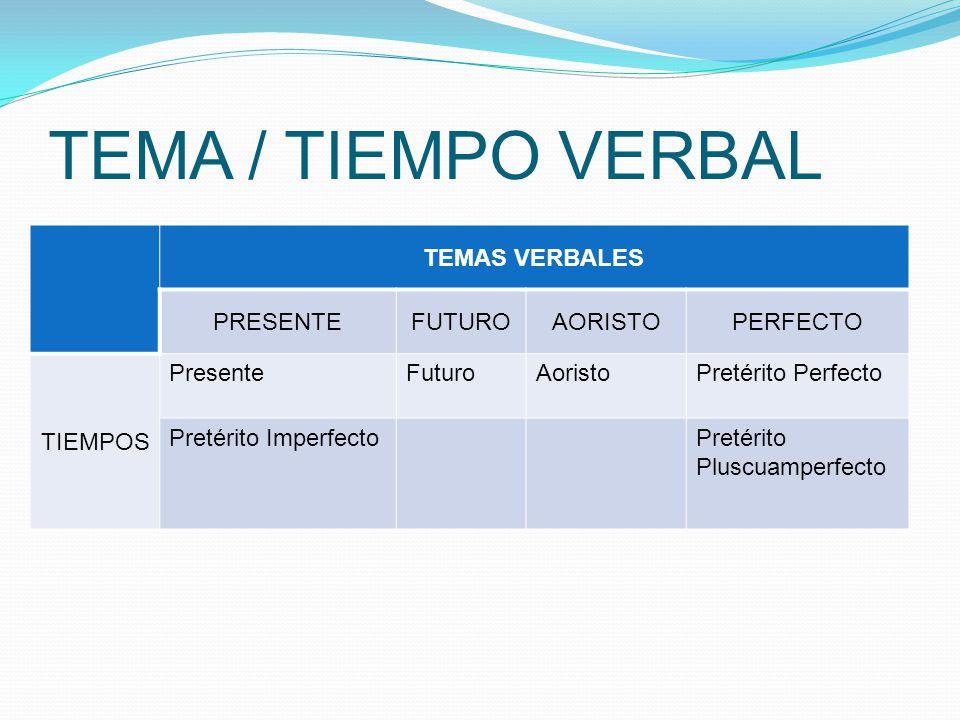 TEMA / TIEMPO VERBAL TEMAS VERBALES PRESENTE FUTURO AORISTO PERFECTO