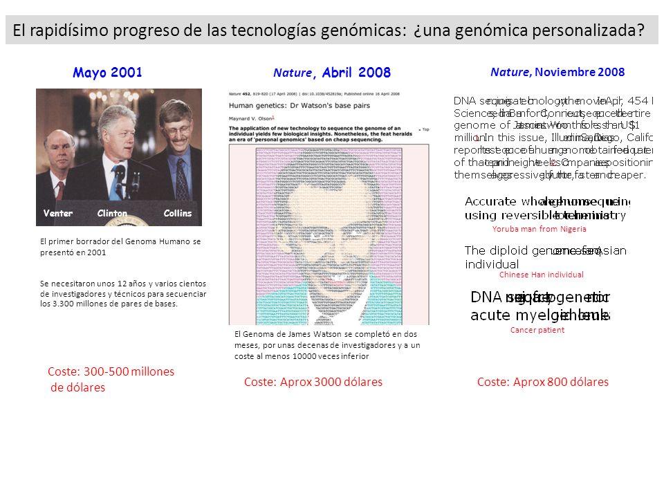 El rapidísimo progreso de las tecnologías genómicas: ¿una genómica personalizada