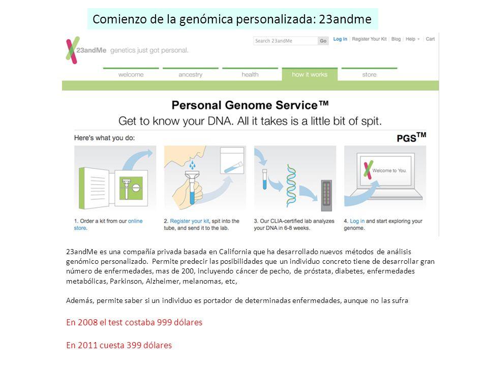Comienzo de la genómica personalizada: 23andme