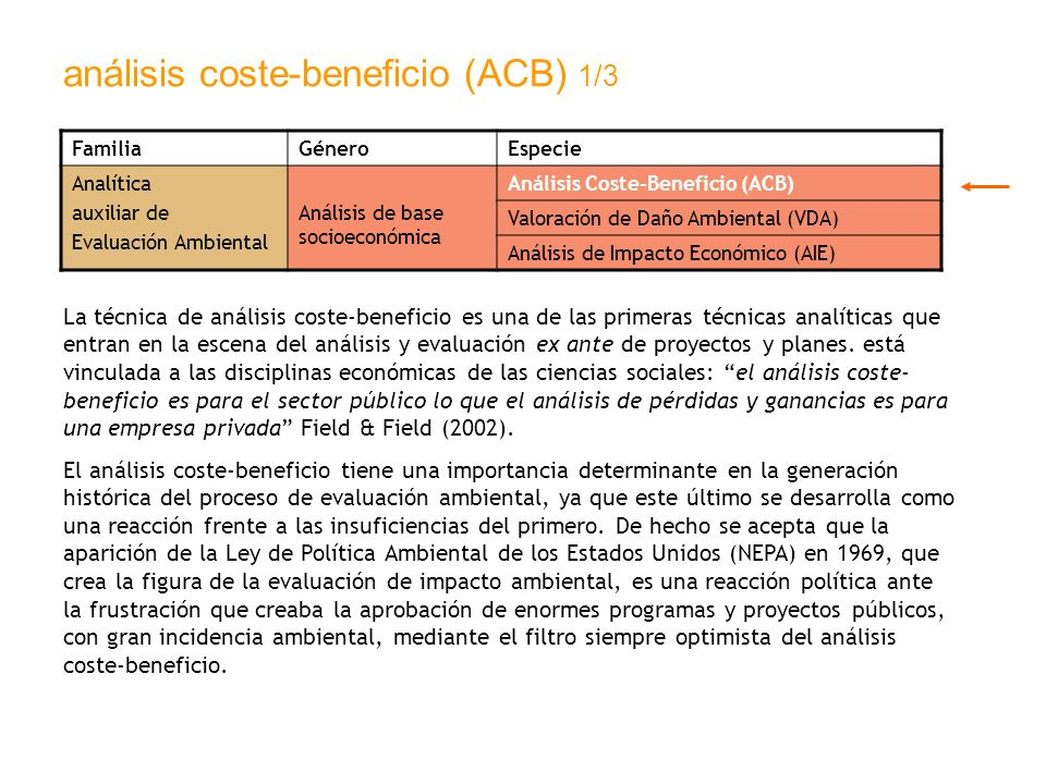 análisis coste-beneficio (ACB) 1/3