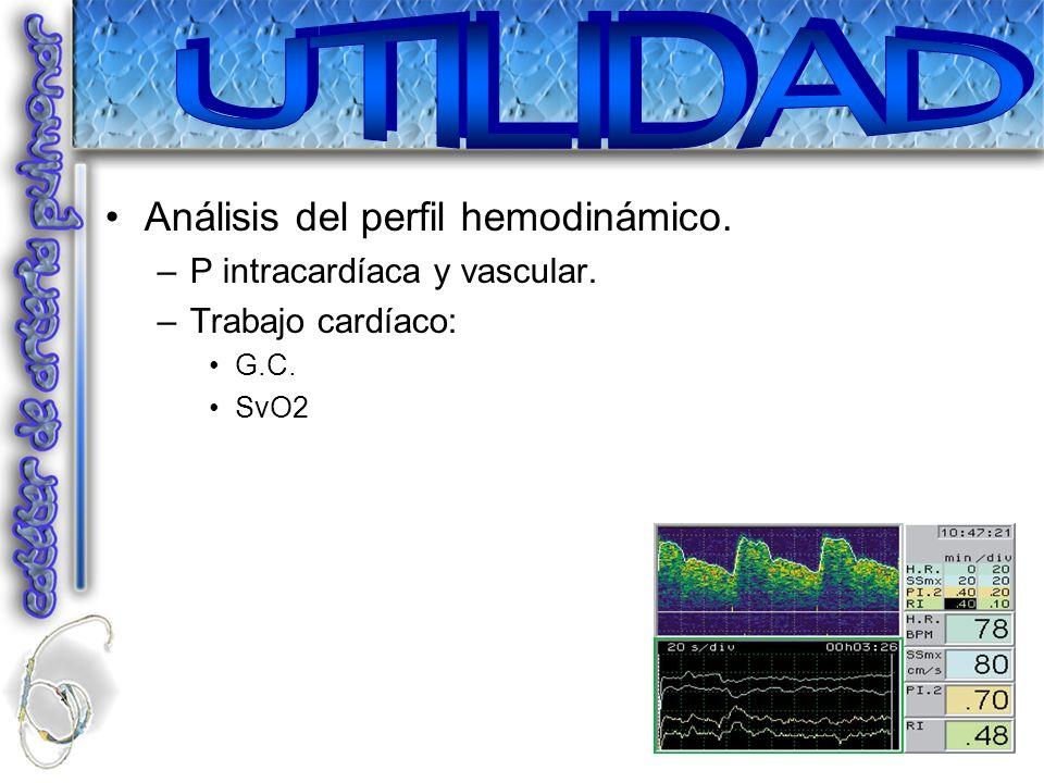 UTILIDAD Análisis del perfil hemodinámico. P intracardíaca y vascular.
