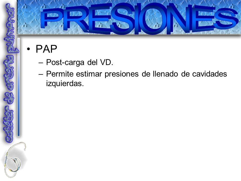 PRESIONES PAP Post-carga del VD.