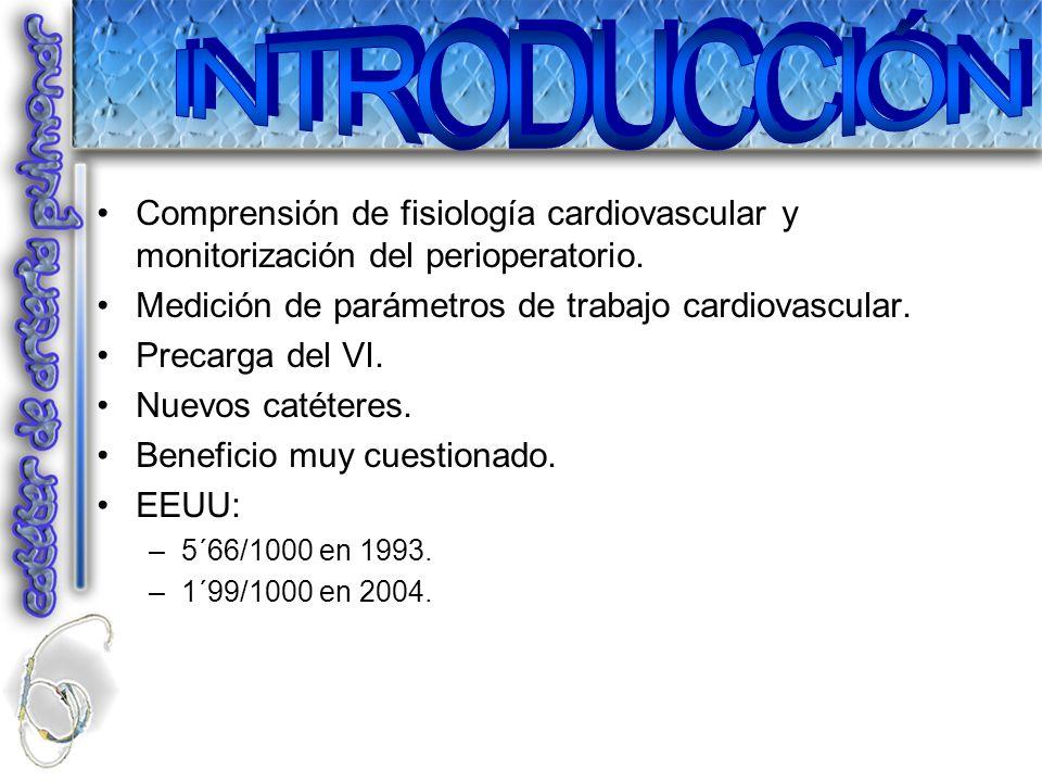 INTRODUCCIÓN Comprensión de fisiología cardiovascular y monitorización del perioperatorio. Medición de parámetros de trabajo cardiovascular.