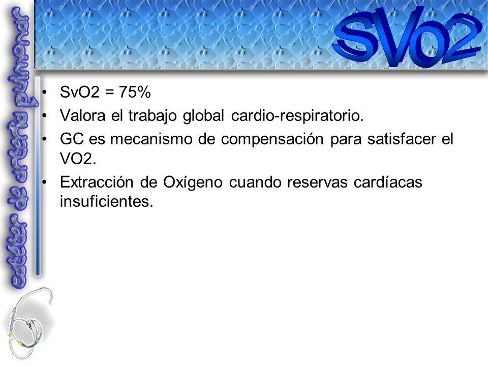 SVo2 SvO2 = 75% Valora el trabajo global cardio-respiratorio.