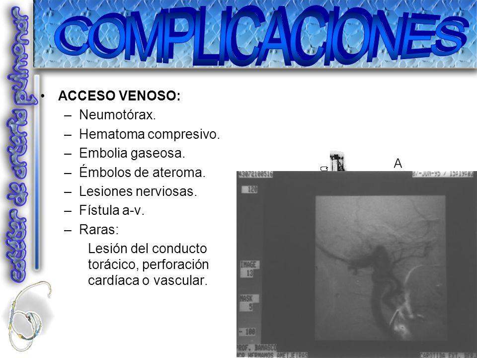 COMPLICACIONES ACCESO VENOSO: Neumotórax. Hematoma compresivo.
