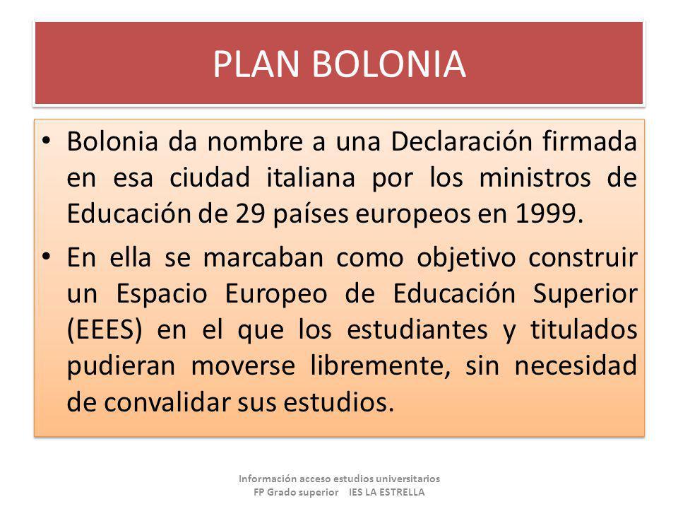 PLAN BOLONIA Bolonia da nombre a una Declaración firmada en esa ciudad italiana por los ministros de Educación de 29 países europeos en 1999.
