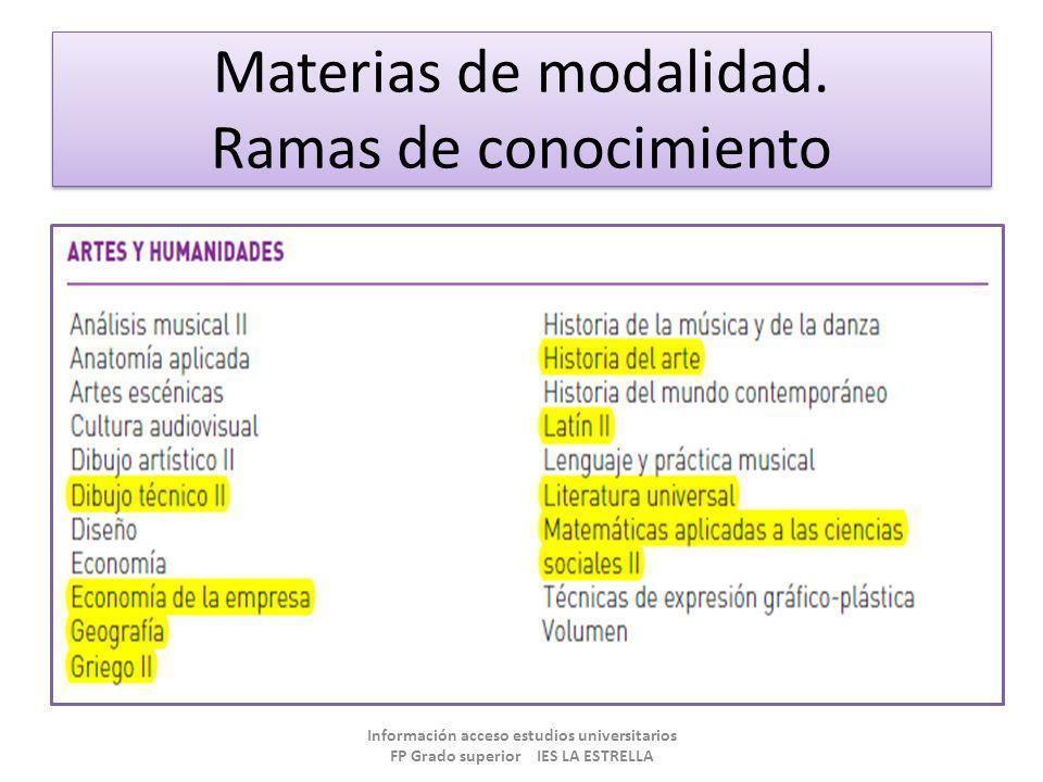 Materias de modalidad. Ramas de conocimiento