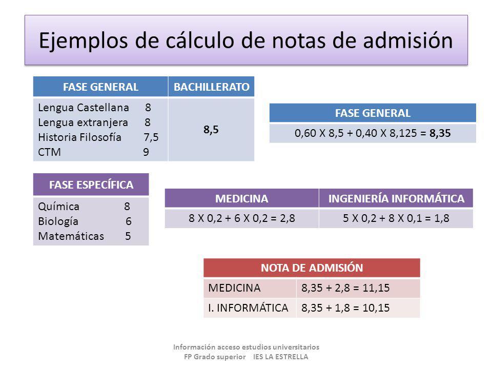 Ejemplos de cálculo de notas de admisión