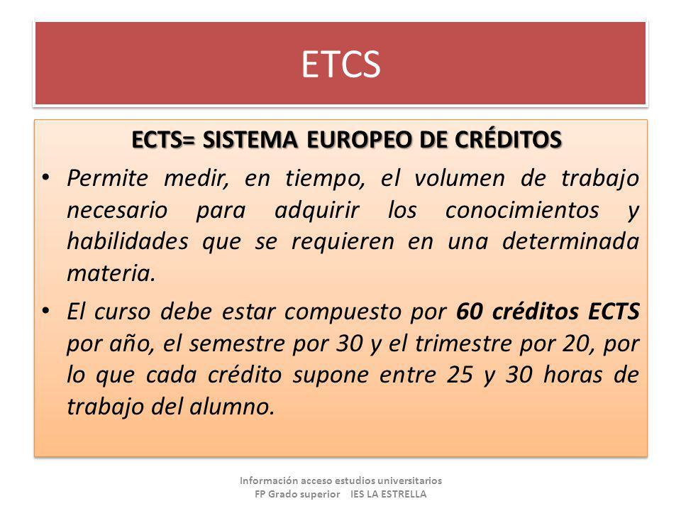 ETCS ECTS= SISTEMA EUROPEO DE CRÉDITOS