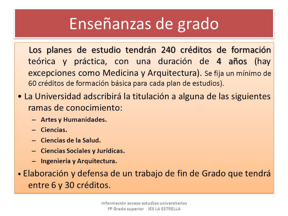Creditotajil blog for Ciclos formativos de grado superior valencia