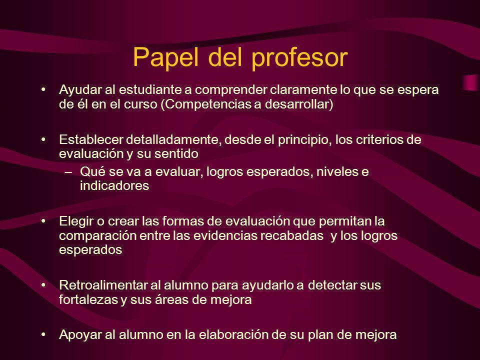 Papel del profesor Ayudar al estudiante a comprender claramente lo que se espera de él en el curso (Competencias a desarrollar)