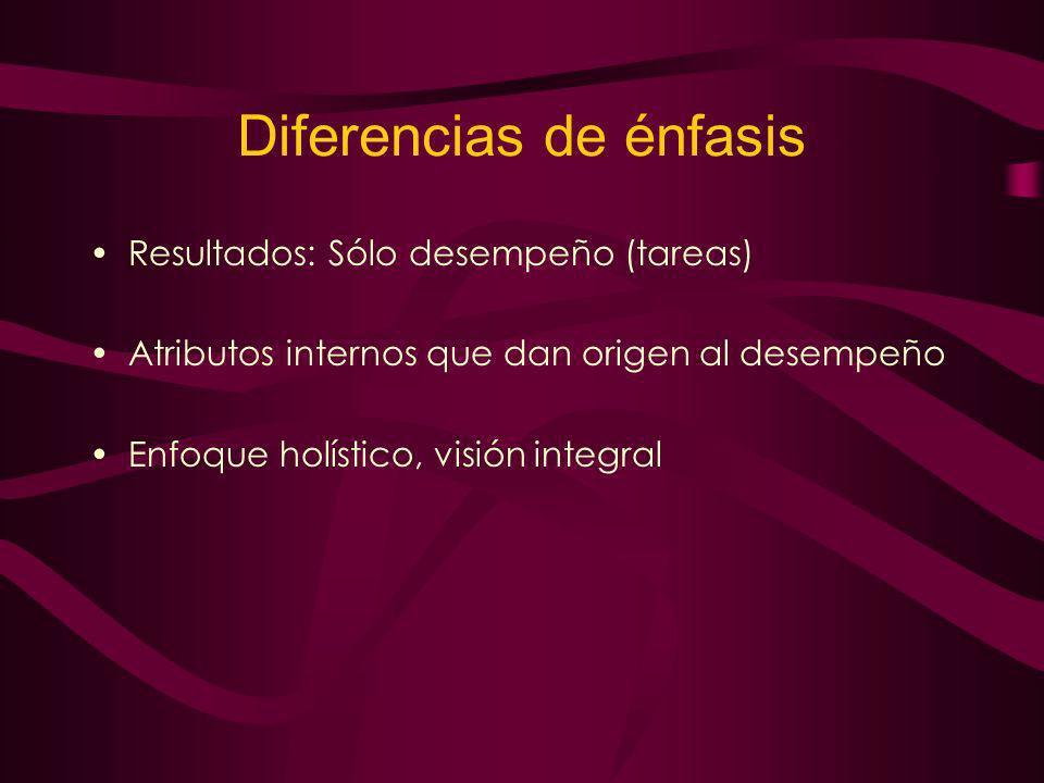 Diferencias de énfasis