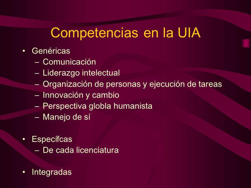 Competencias en la UIA Genéricas Comunicación Liderazgo intelectual